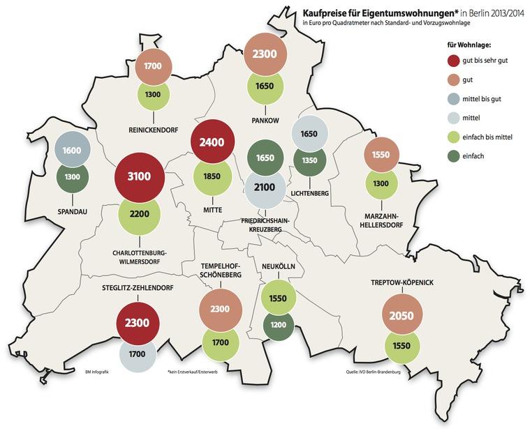 Kaufpreise für Eigentumswohnungen in Berlin